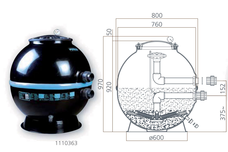 Filtri for Candele per piscina