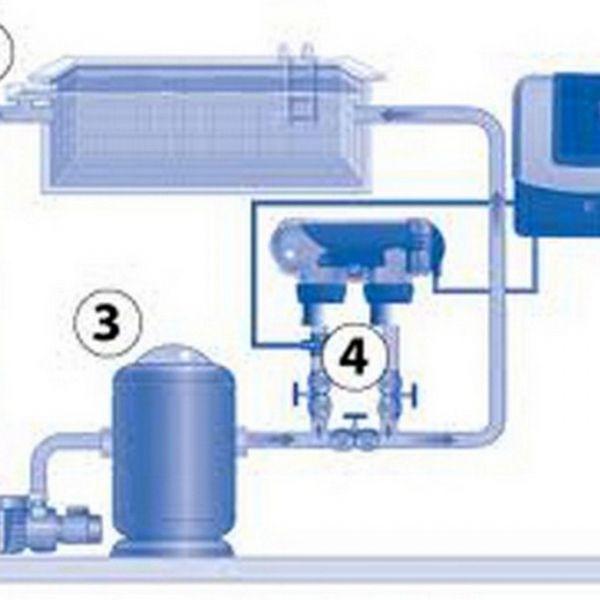 Sistema di sterilizzazione con sale 3